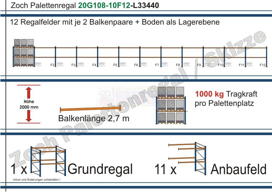 Palettenregal 20G108-10F12 Länge: 33440 mm mit 1000kg je Palettenplatz