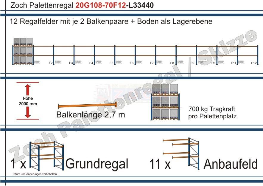 Palettenregal 20G108-70F12 Länge: 33440 mm mit 700kg je Palettenplatz