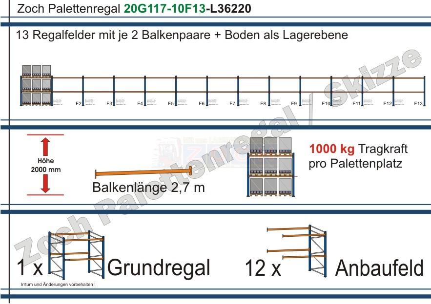 Palettenregal 20G117-10F13 Länge: 36220 mm mit 1000kg je Palettenplatz