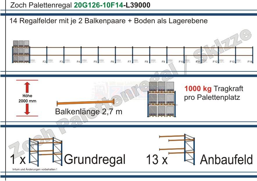 Palettenregal 20G126-10F14 Länge: 39000 mm mit 1000kg je Palettenplatz