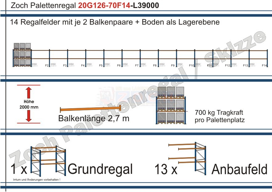 Palettenregal 20G126-70F14 Länge: 39000 mm mit 700kg je Palettenplatz