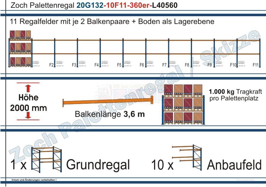 Palettenregal 20G132-10F11 Länge: 40560 mm mit 1000kg je Palettenplatz