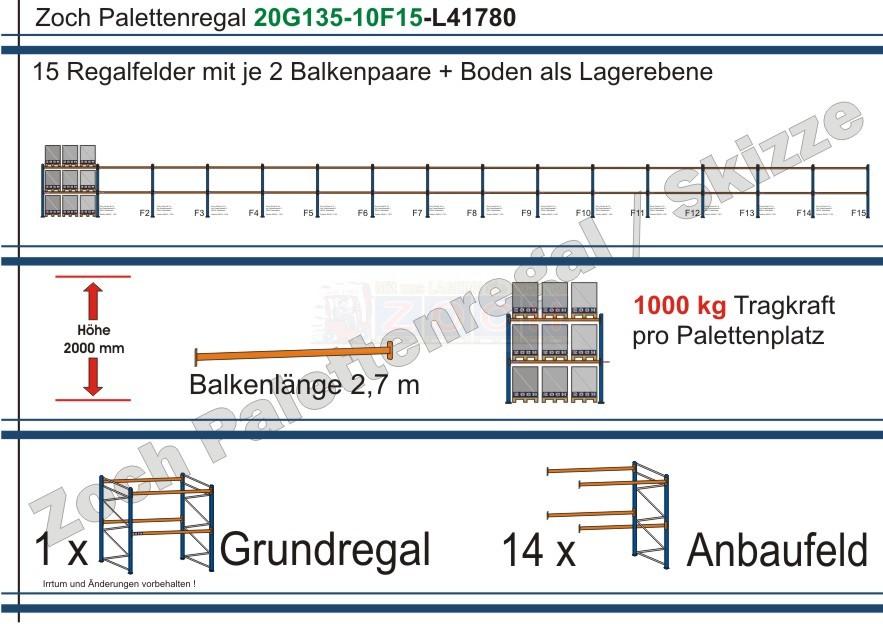 Palettenregal 20G135-10F15 Länge: 41780 mm mit 1000kg je Palettenplatz