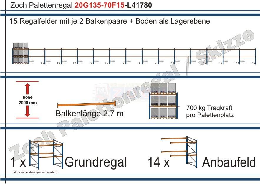 Palettenregal 20G135-70F15 Länge: 41780 mm mit 700kg je Palettenplatz