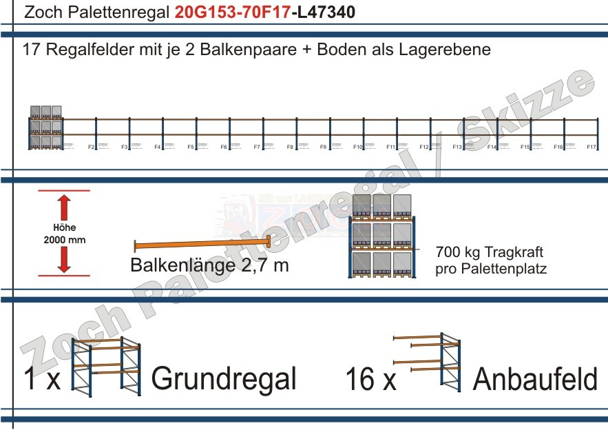Palettenregal 20G153-70F17 Länge: 47340 mm mit 700kg je Palettenplatz