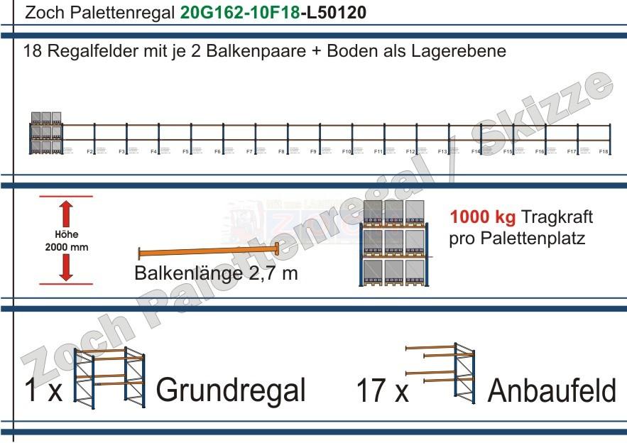 Palettenregal 20G162-10F18 Länge: 50120 mm mit 1000kg je Palettenplatz