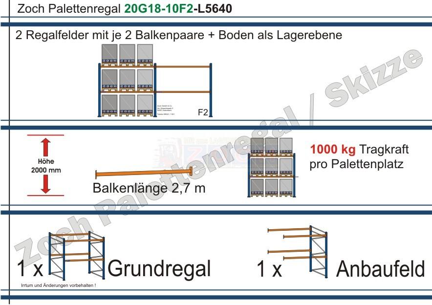 Palettenregal 20G18-10F2 Länge: 5640 mm mit 1000kg je Palettenplatz
