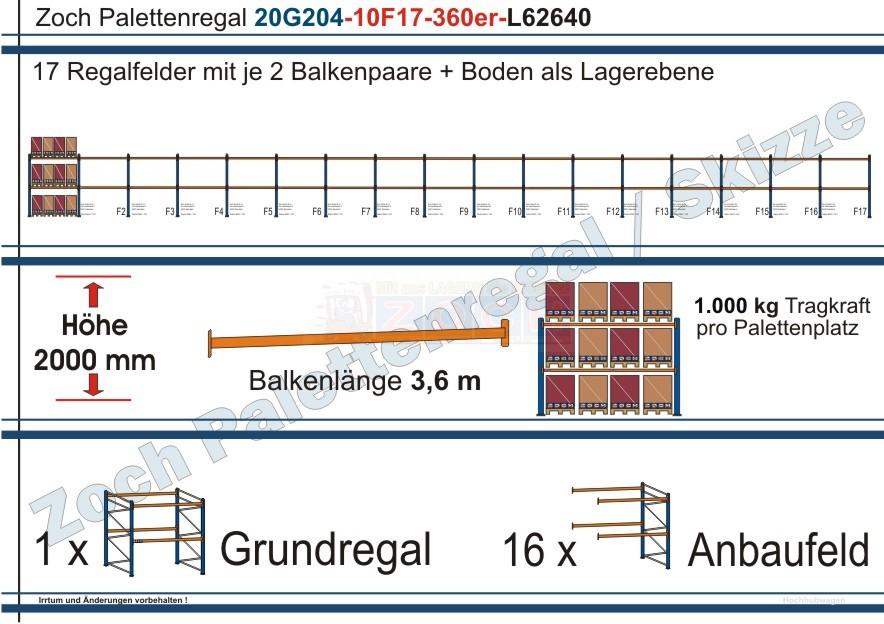 Palettenregal 20G204-10F17 Länge: 62640 mm mit 1000kg je Palettenplatz