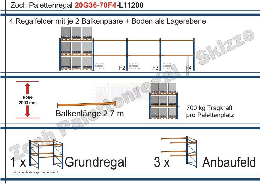 Palettenregal 20G36-70F4 Länge: 11200 mm mit 700kg je Palettenplatz