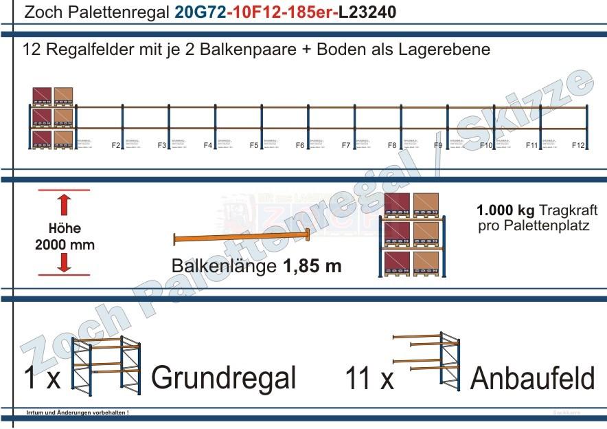 Palettenregal 20G72-10F12 Länge: 23240 mm mit 1000kg je Palettenplatz