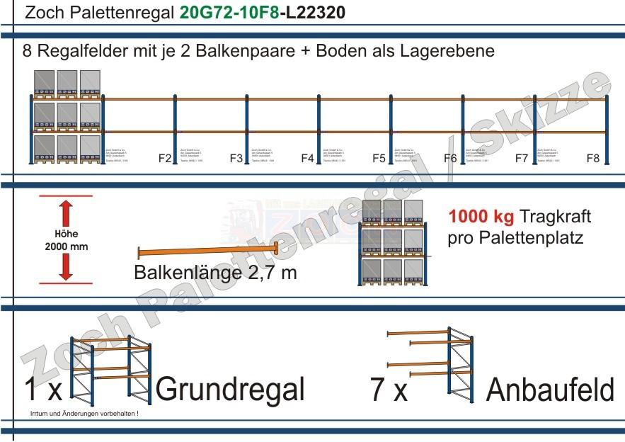 Palettenregal 20G72-10F8 Länge: 22320 mm mit 1000kg je Palettenplatz