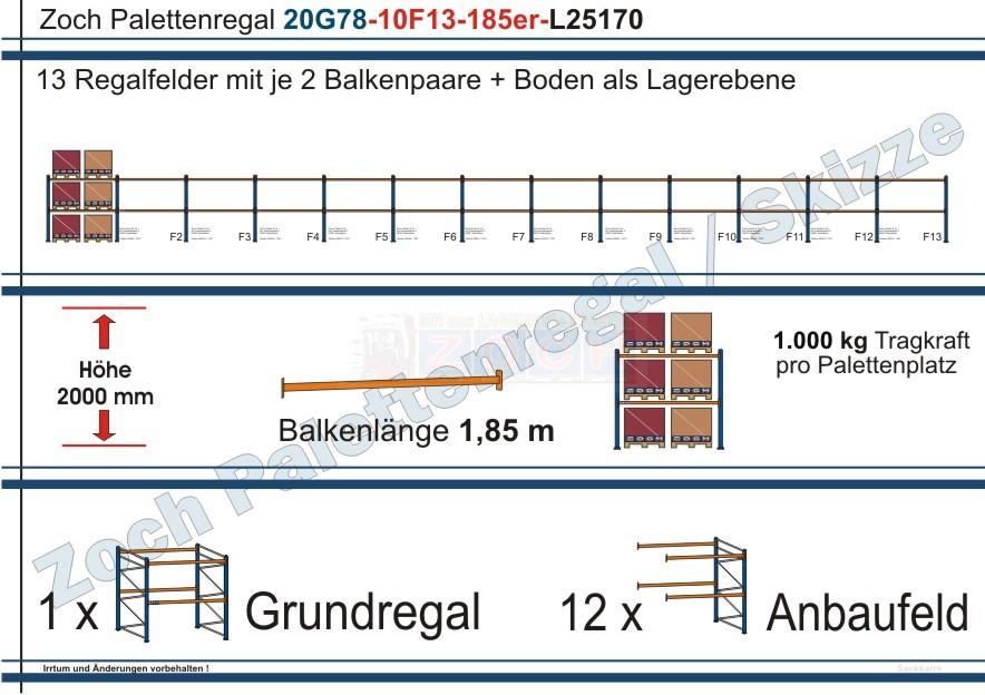 Palettenregal 20G78-10F13 Länge: 25170 mm mit 1000kg je Palettenplatz