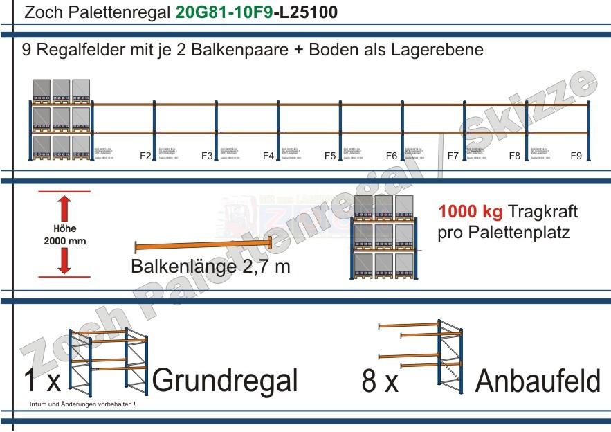 Palettenregal 20G81-10F9 Länge: 25100 mm mit 1000kg je Palettenplatz