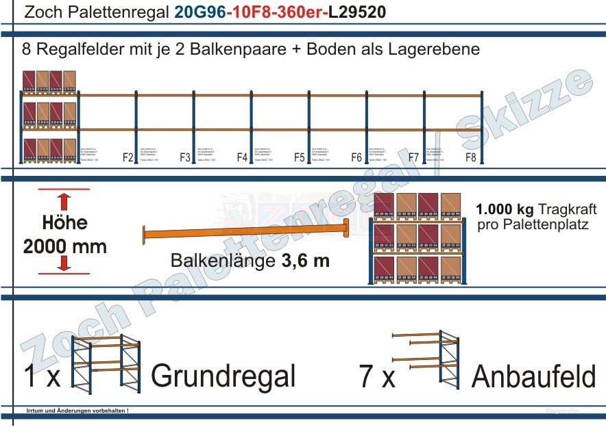 Palettenregal 20G96-10F8 Länge: 29520 mm mit 1000kg je Palettenplatz