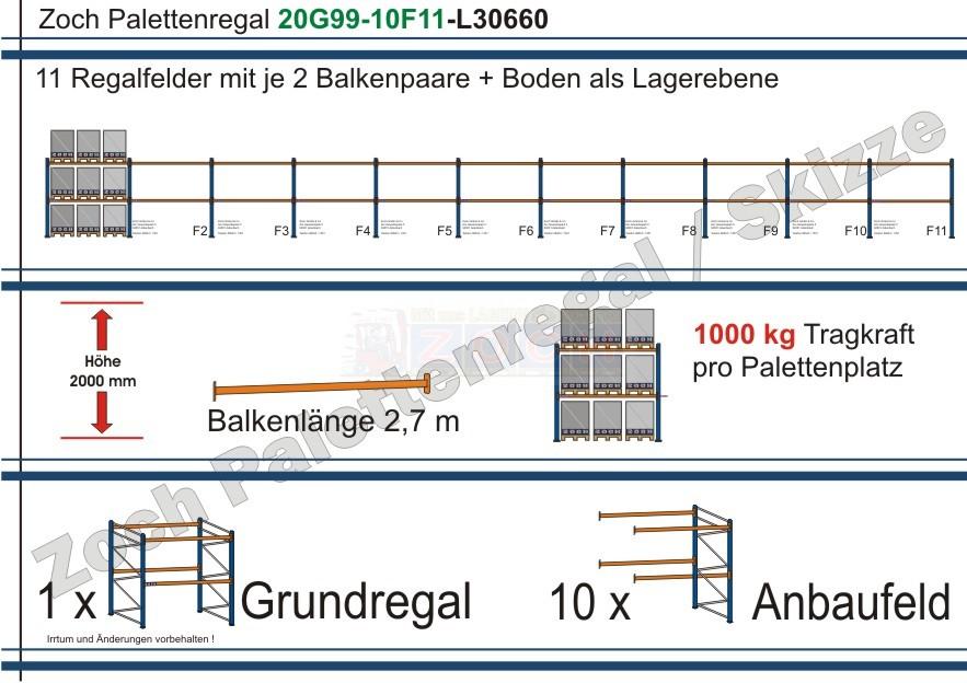 Palettenregal 20G99-10F11 Länge: 30660 mm mit 1000kg je Palettenplatz