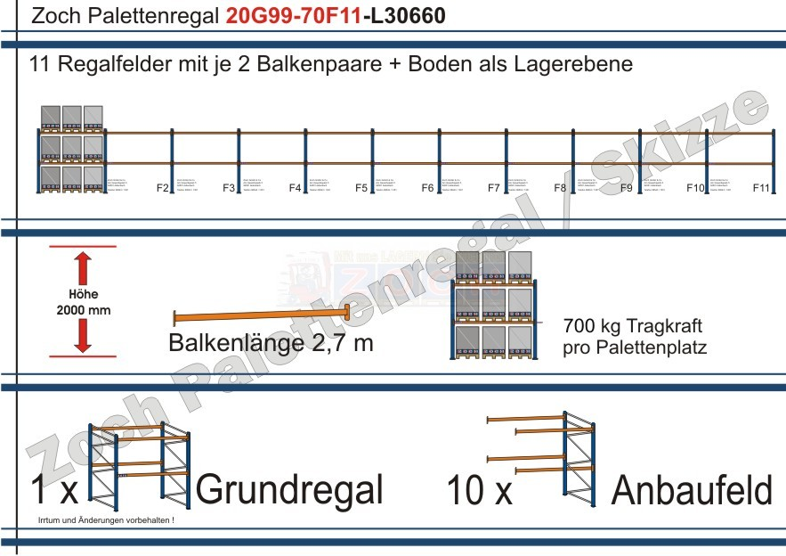 Palettenregal 20G99-70F11 Länge: 30660 mm mit 700kg je Palettenplatz