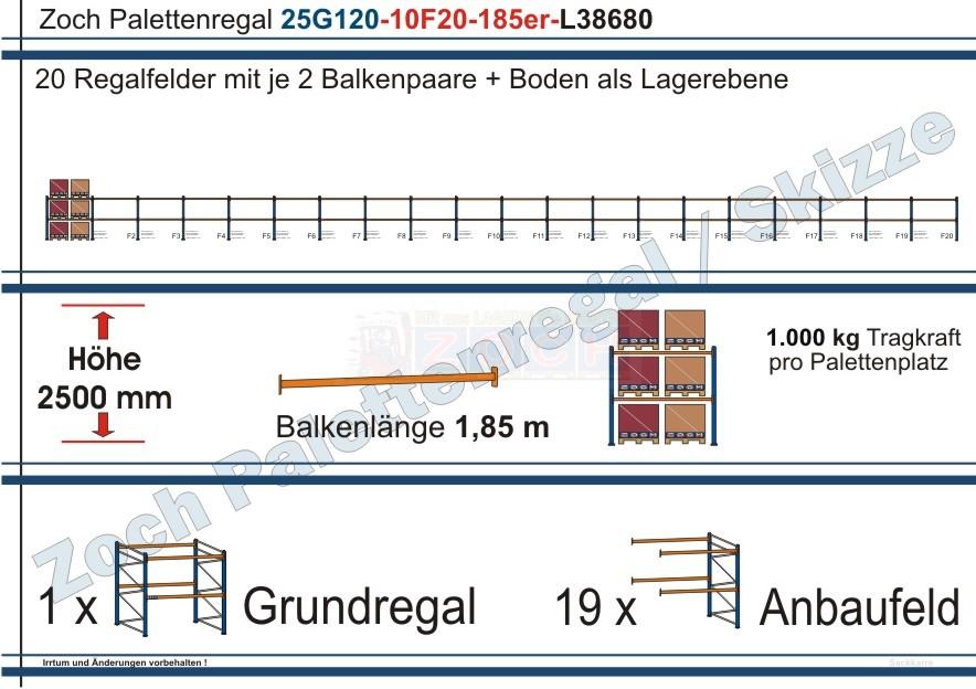 Palettenregal 25G120-10F20 Länge: 38680 mm mit 1000 kg je Palettenplatz