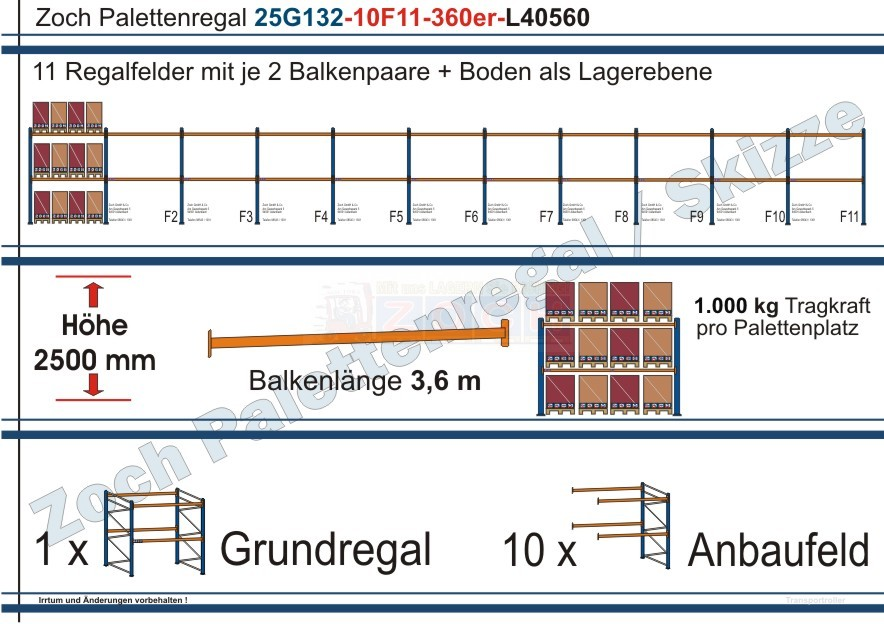 Palettenregal 25G132-10F11 Länge: 40560 mm mit 1000kg je Palettenplatz