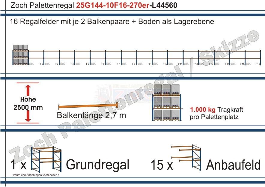 Palettenregal 25G144-10F16 Länge: 44560 mm mit 1000kg je Palettenplatz