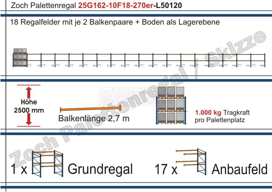 Palettenregal 25G162-10F18 Länge: 50120 mm mit 1000kg je Palettenplatz