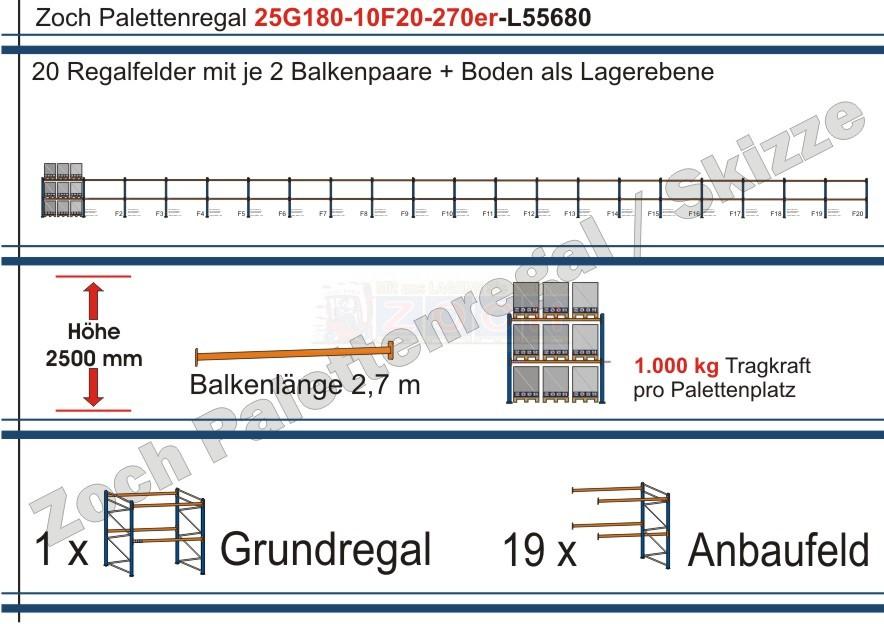 Palettenregal 25G180-10F20 Länge: 55680 mm mit 1000kg je Palettenplatz