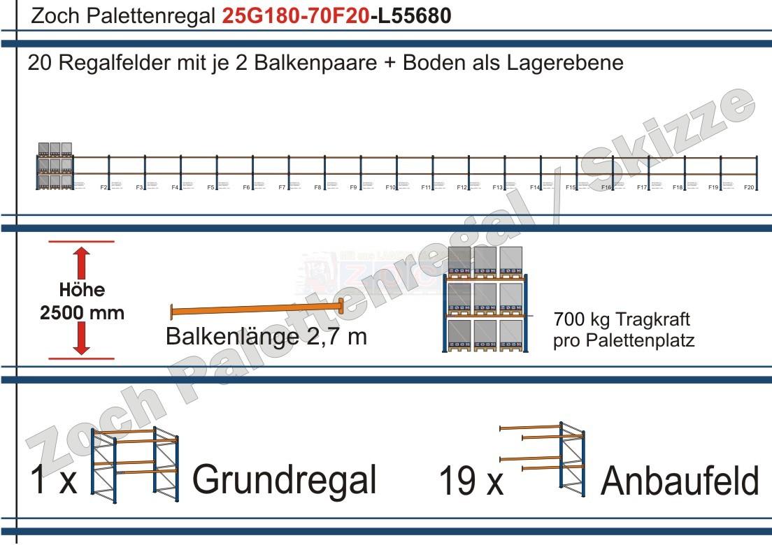 Palettenregal 25G180-70F20 Länge: 55680 mm mit 700kg je Palettenplatz
