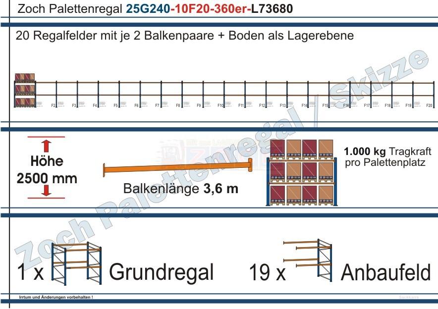 Palettenregal 25G240-10F20 Länge: 73680 mm mit 1000kg je Palettenplatz