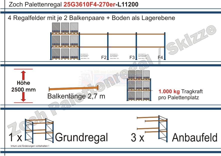 Palettenregal 25G36-10F4 Länge: 11200 mm mit 1000kg je Palettenplatz