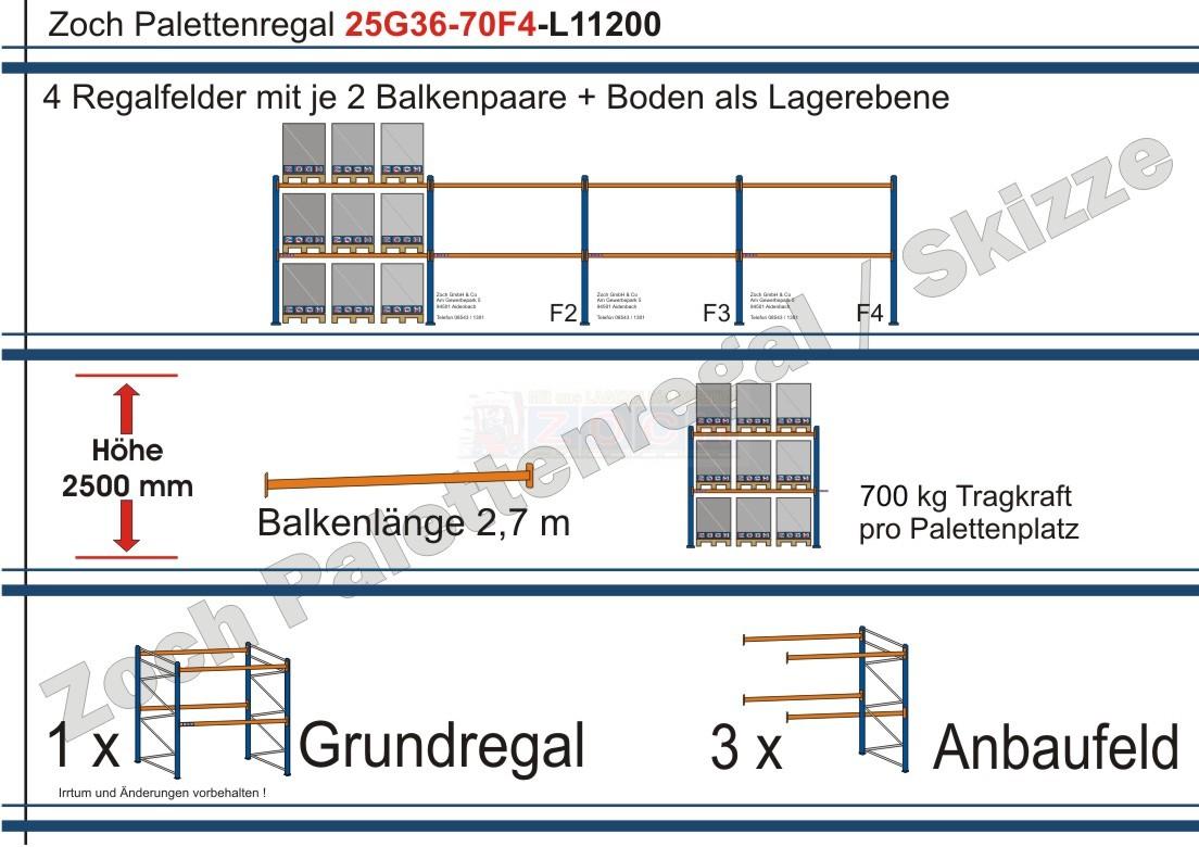 Palettenregal 25G36-70F4 Länge: 11200 mm mit 700kg je Palettenplatz
