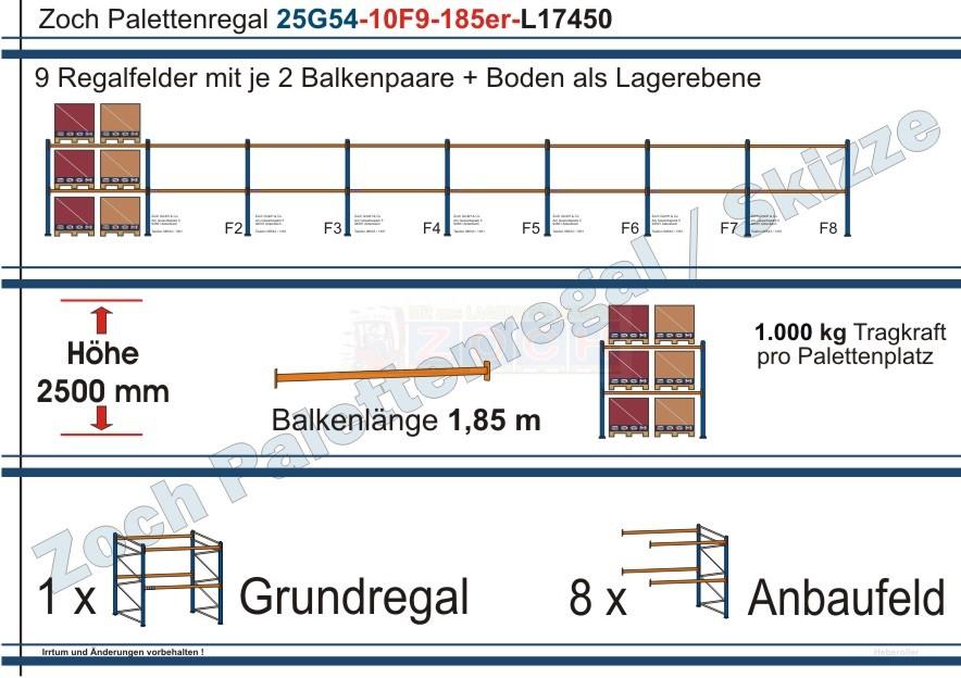 Palettenregal 25G54-10F9 Länge: 17450 mm mit 1000 kg je Palettenplatz