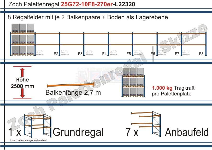 Palettenregal 25G72-10F8 Länge: 22320 mm mit 1000kg je Palettenplatz