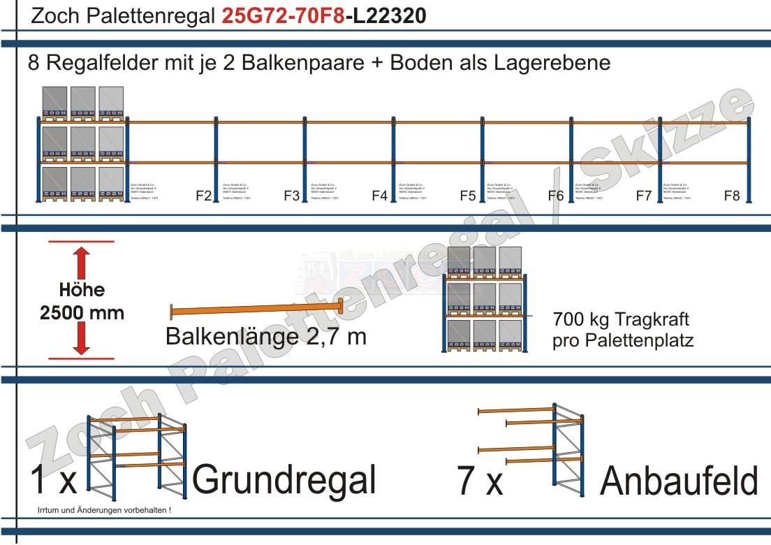 Palettenregal 25G72-70F8 Länge: 22320 mm mit 700kg je Palettenplatz