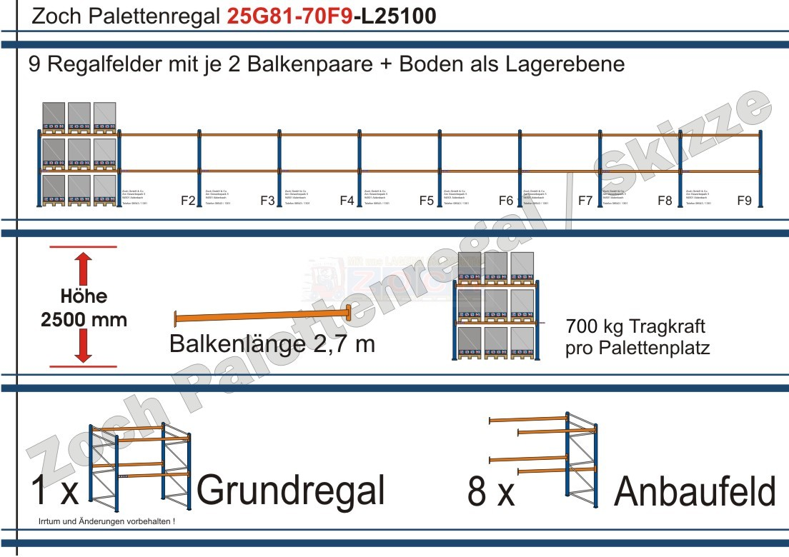 Palettenregal 25G81-70F9 Länge: 25100 mm mit 700kg je Palettenplatz