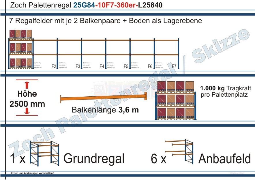Palettenregal 25G84-10F7 Länge: 25840 mm mit 1000kg je Palettenplatz