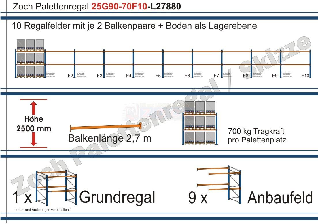 Palettenregal 25G90-70F10 Länge: 27880 mm mit 700kg je Palettenplatz