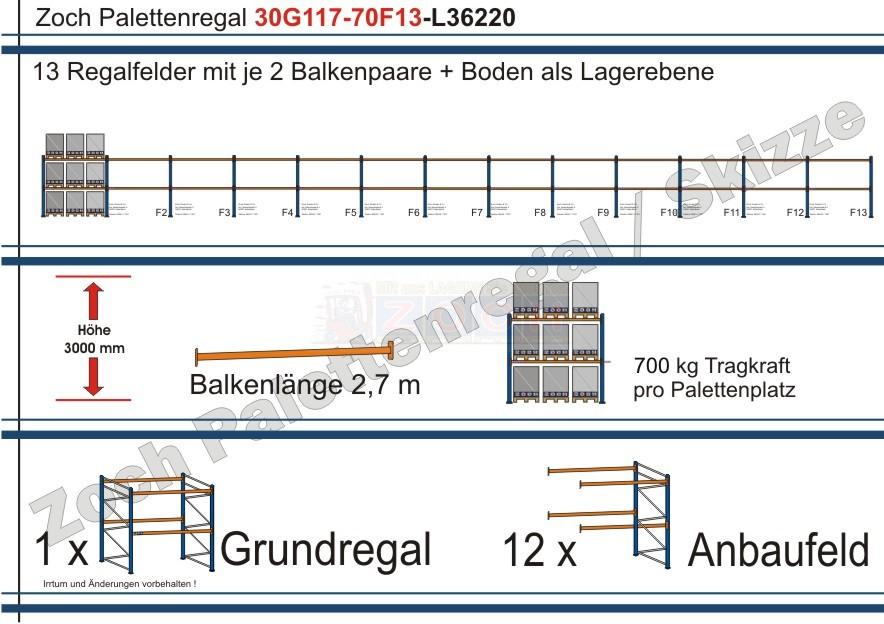 Palettenregal 30G117-70F13 Länge: 36220 mm mit 700kg je Palettenplatz