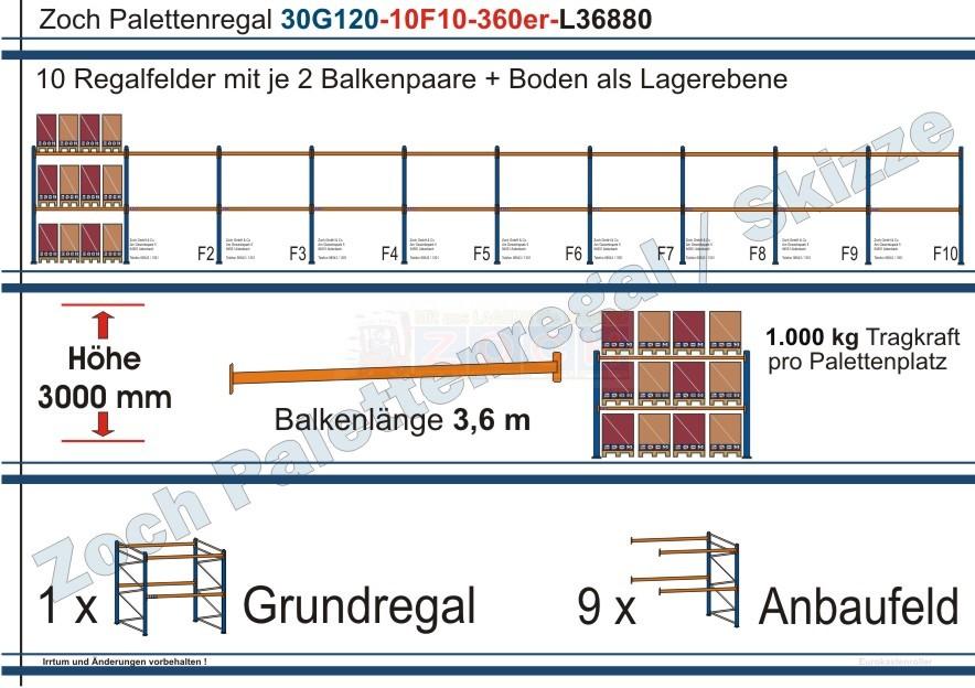 Palettenregal 30G120-10F10 Länge: 36880 mm mit 1000kg je Palettenplatz