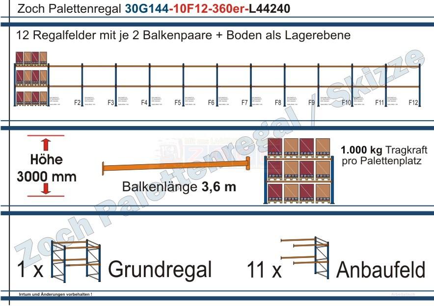 Palettenregal 30G144-10F12 Länge: 44240 mm mit 1000kg je Palettenplatz