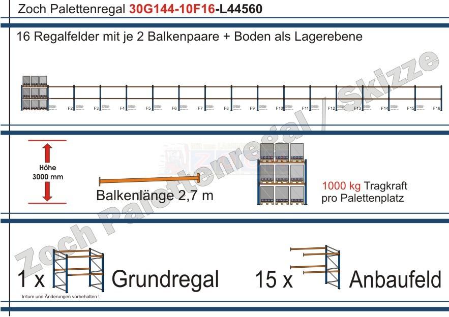 Palettenregal 30G144-10F16 Länge: 44560 mm mit 1000kg je Palettenplatz