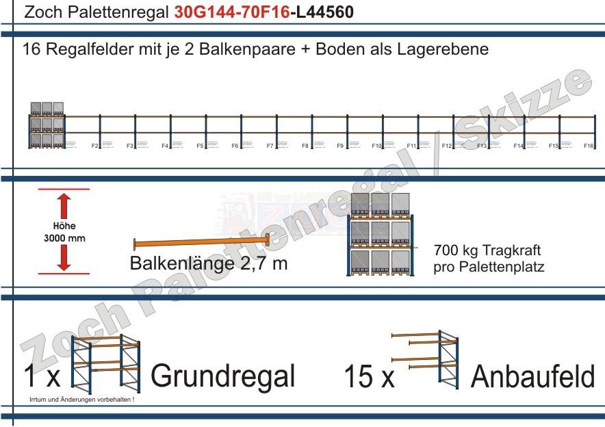 Palettenregal 30G144-70F16 Länge: 44560 mm mit 700kg je Palettenplatz