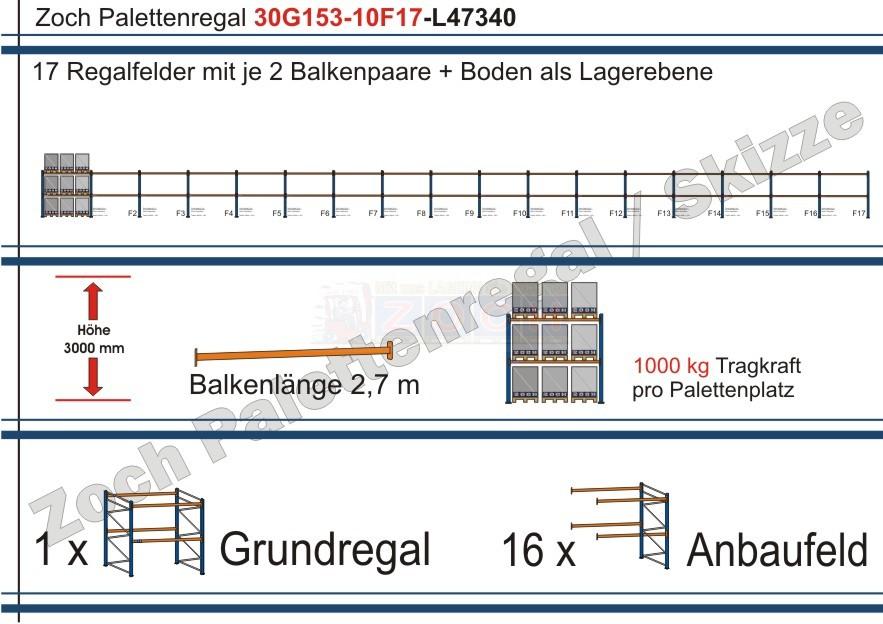 Palettenregal 30G153-10F17 Länge: 47340 mm mit 1000kg je Palettenplatz