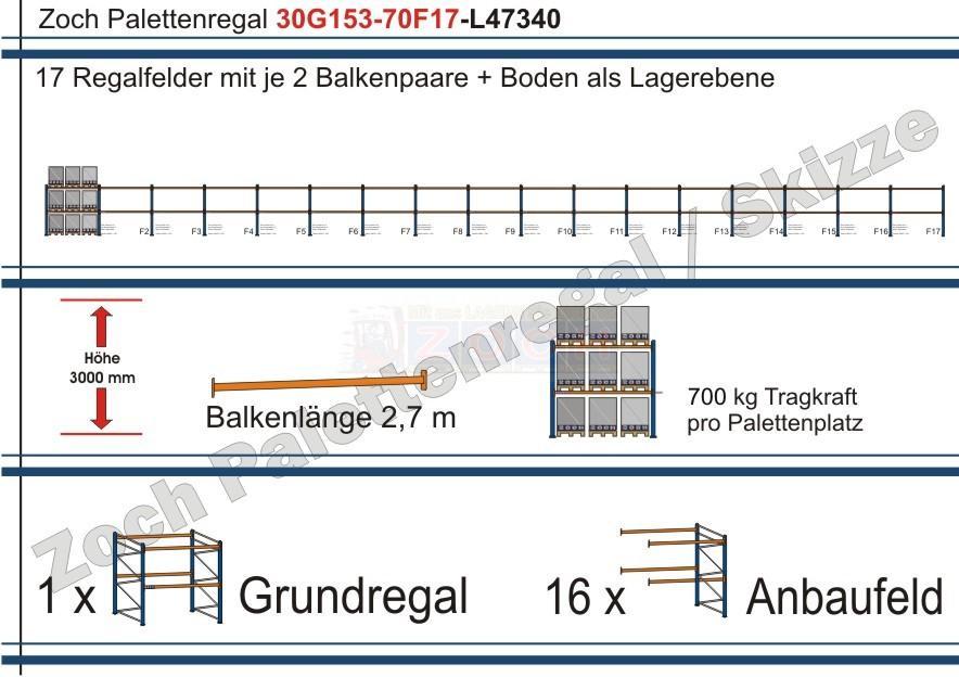 Palettenregal 30G153-70F17 Länge: 47340 mm mit 700kg je Palettenplatz