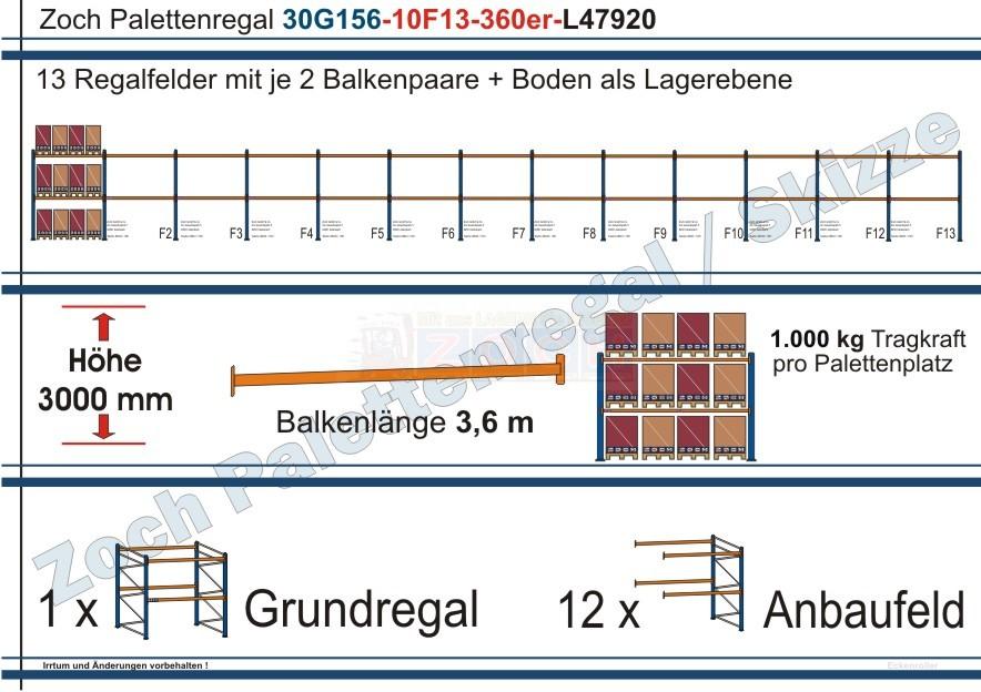 Palettenregal 30G156-10F13 Länge: 47920 mm mit 1000kg je Palettenplatz
