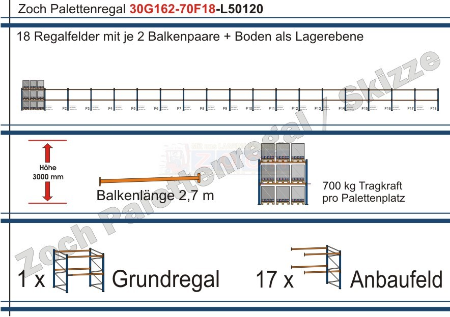 Palettenregal 30G162-70F18 Länge: 50120 mm mit 700kg je Palettenplatz