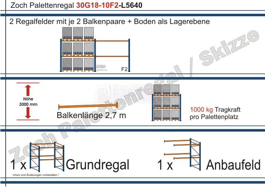 Palettenregal 30G18-10F2 Länge: 5640 mm mit 1000kg je Palettenplatz