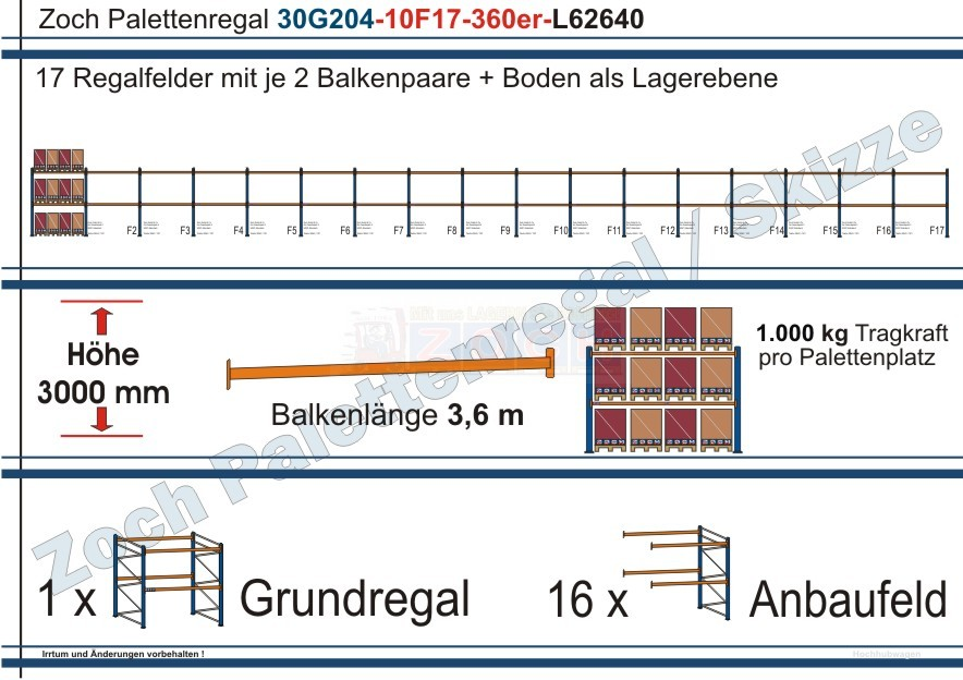 Palettenregal 30G204-10F17 Länge: 62640 mm mit 1000kg je Palettenplatz