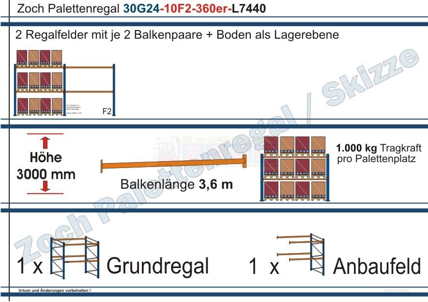Palettenregal 30G24-10F2 Länge: 7440 mm mit 1000kg je Palettenplatz