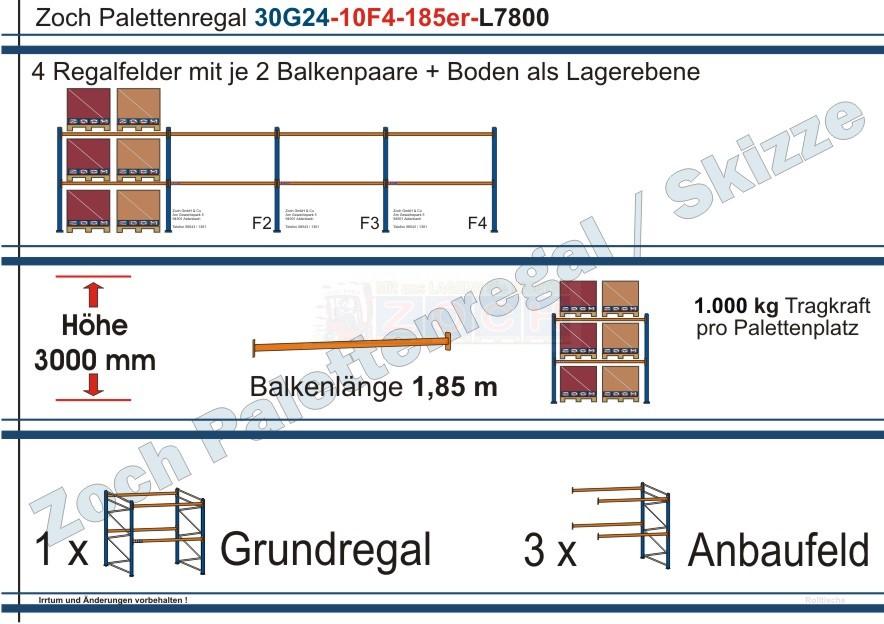 Palettenregal 30G24-10F4 Länge: 7800 mm mit 1000 kg je Palettenplatz
