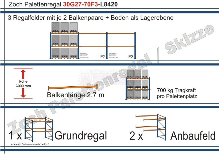 Palettenregal 30G27-70F3 Länge: 8420 mm mit 700kg je Palettenplatz