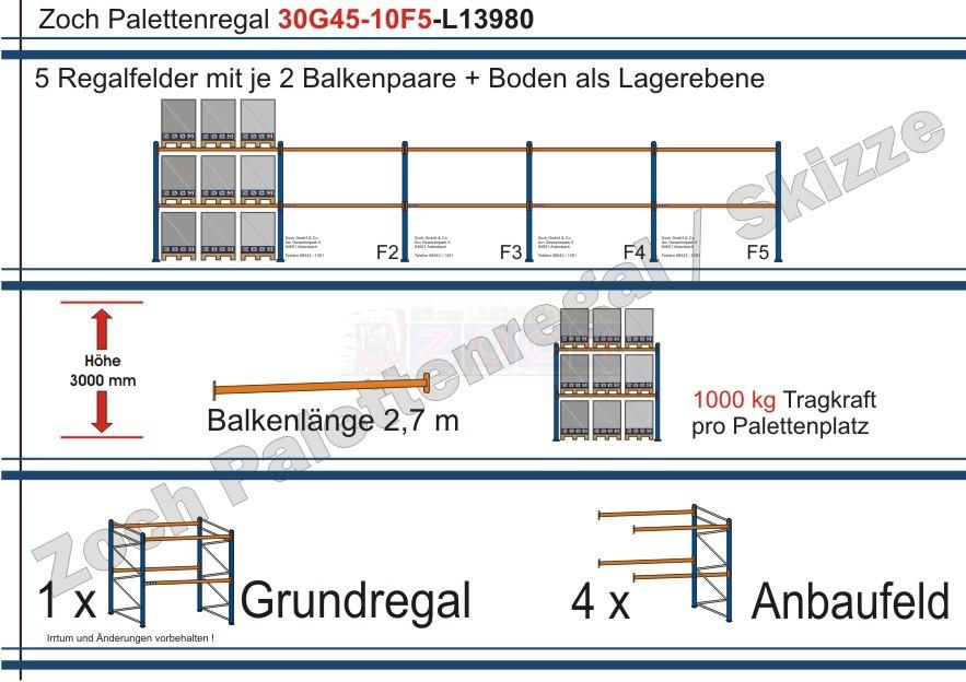 Palettenregal 30G45-10F5 Länge: 13980 mm mit 1000kg je Palettenplatz